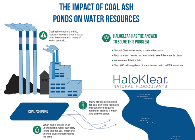 dangers of coal ash